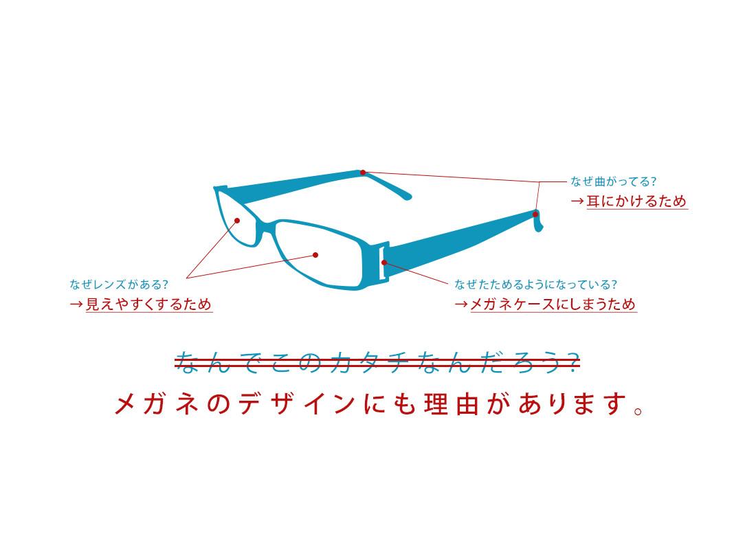 webdesignb03_02