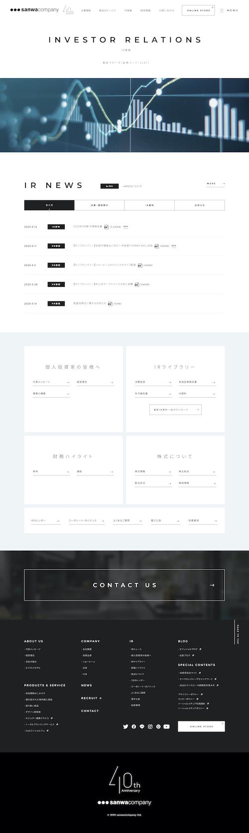 info-sanwacompany-ir